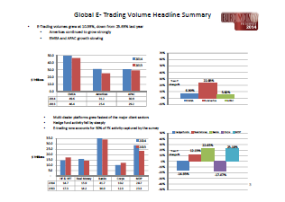 E-FX global volume summary
