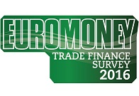 Trade Finance Survey 2016: Results index